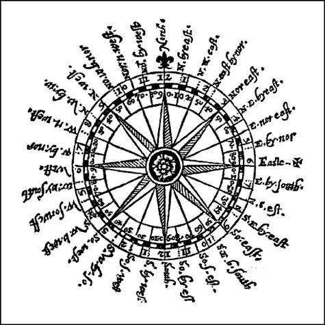 The 32 points of the compass.